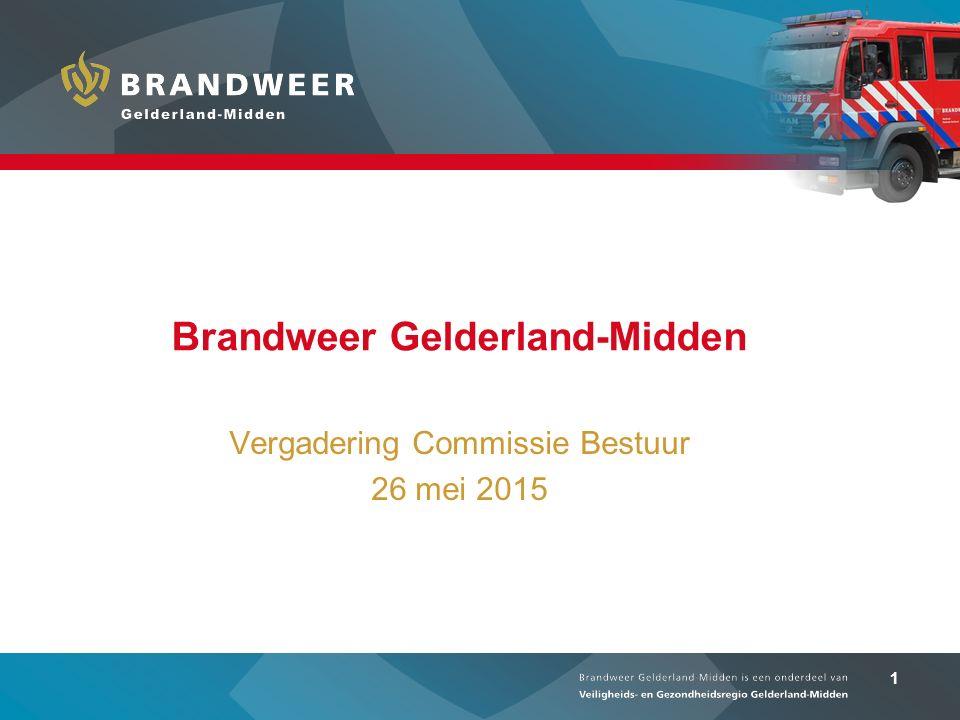 1 Brandweer Gelderland-Midden Vergadering Commissie Bestuur 26 mei 2015