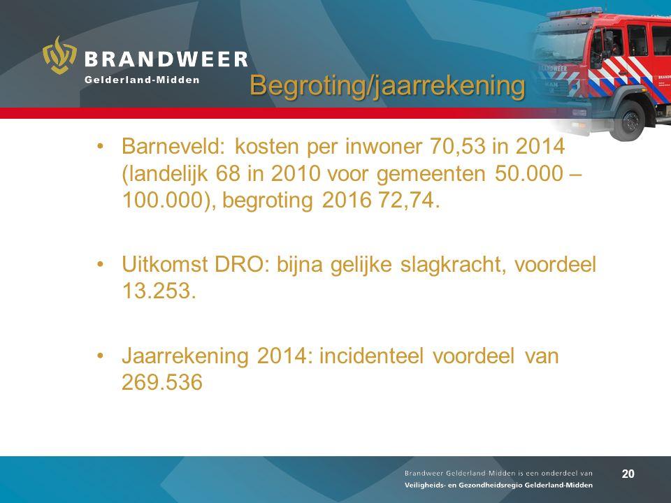 20 Begroting/jaarrekening Barneveld: kosten per inwoner 70,53 in 2014 (landelijk 68 in 2010 voor gemeenten 50.000 – 100.000), begroting 2016 72,74.