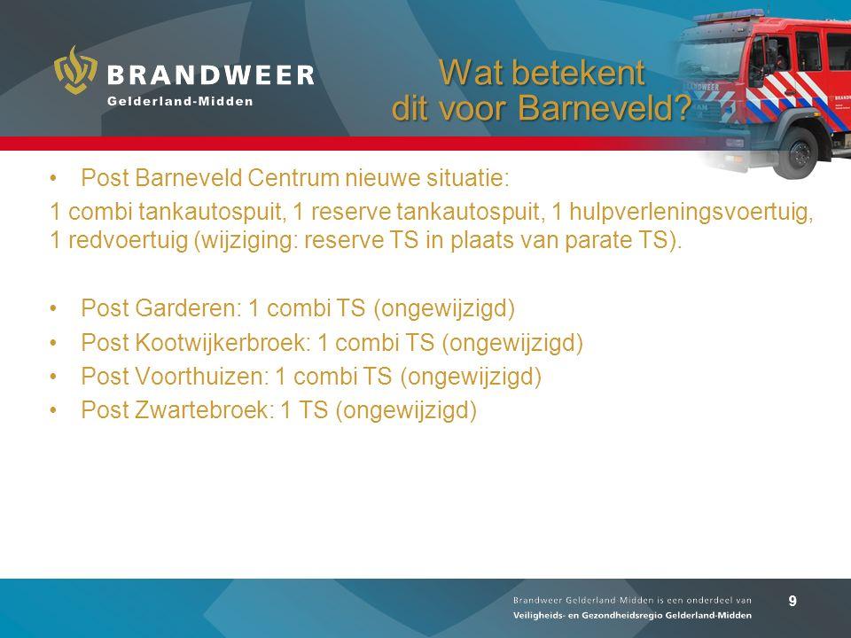 9 Wat betekent dit voor Barneveld? Post Barneveld Centrum nieuwe situatie: 1 combi tankautospuit, 1 reserve tankautospuit, 1 hulpverleningsvoertuig, 1