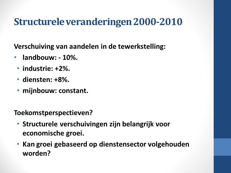 Structurele veranderingen 2000-2010 Verschuiving van aandelen in de tewerkstelling: landbouw: - 10%. industrie: +2%. diensten: +8%. mijnbouw: constant