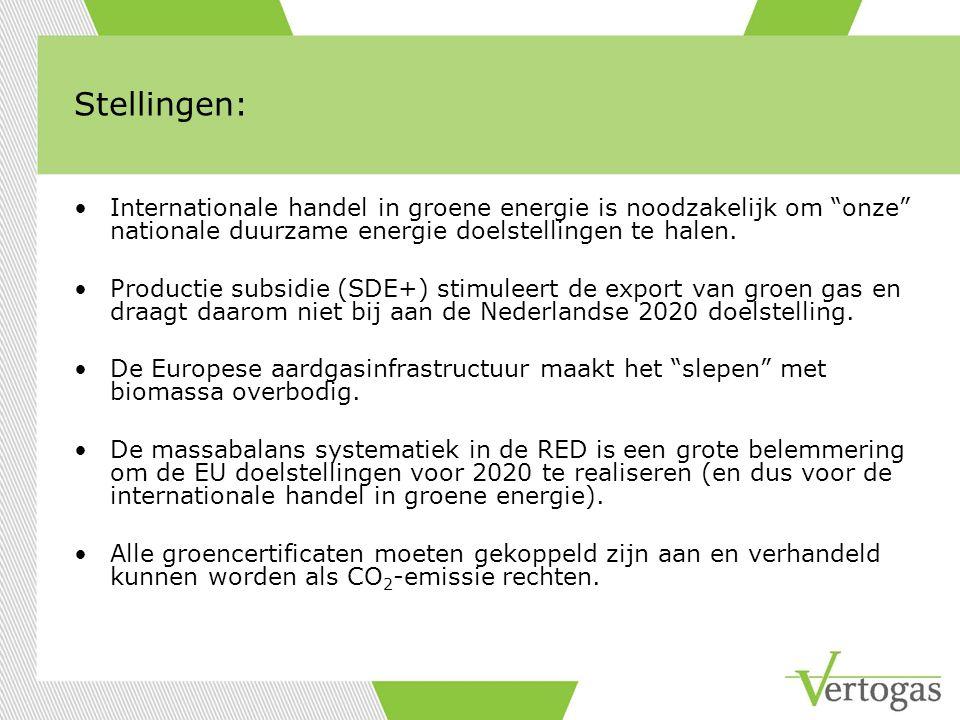 Stellingen: Internationale handel in groene energie is noodzakelijk om onze nationale duurzame energie doelstellingen te halen.