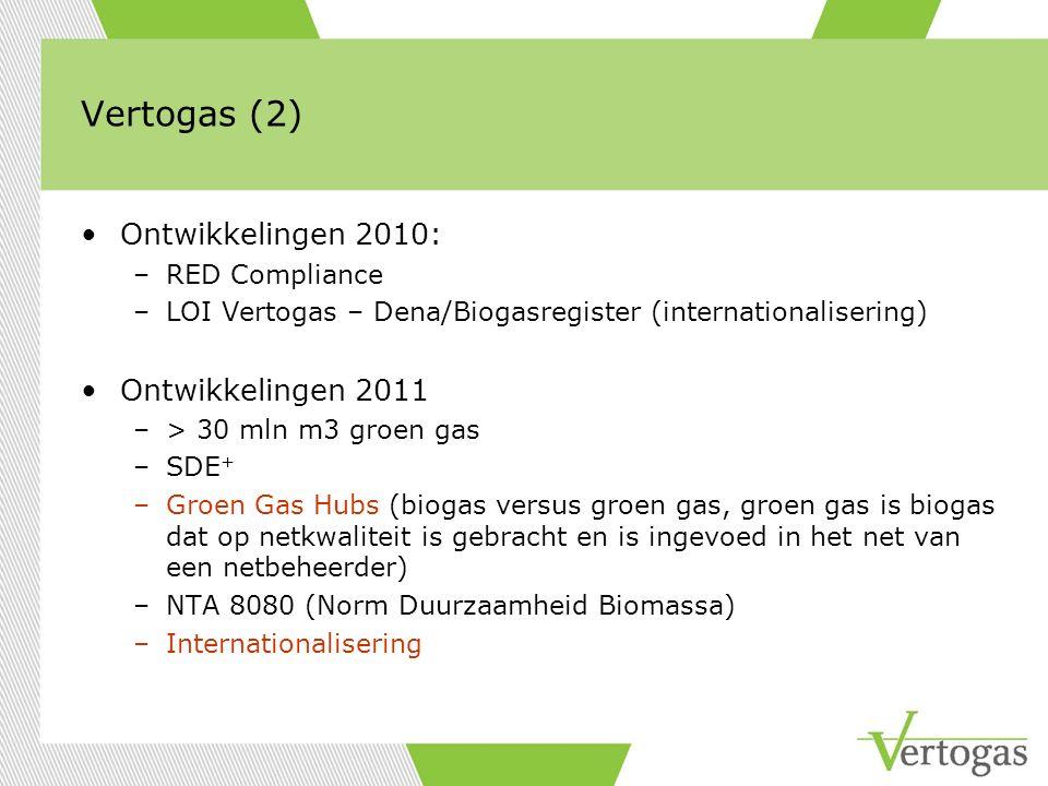 Vertogas (2) Ontwikkelingen 2010: –RED Compliance –LOI Vertogas – Dena/Biogasregister (internationalisering) Ontwikkelingen 2011 –> 30 mln m3 groen gas –SDE + –Groen Gas Hubs (biogas versus groen gas, groen gas is biogas dat op netkwaliteit is gebracht en is ingevoed in het net van een netbeheerder) –NTA 8080 (Norm Duurzaamheid Biomassa) –Internationalisering