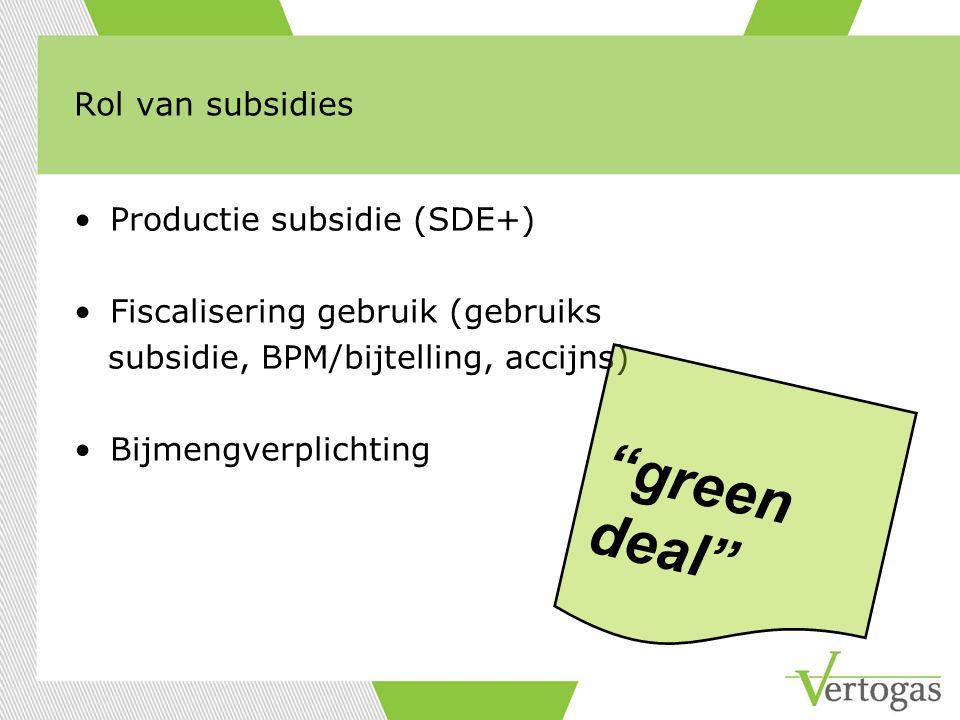 Rol van subsidies Productie subsidie (SDE+) Fiscalisering gebruik (gebruiks subsidie, BPM/bijtelling, accijns) Bijmengverplichting green deal