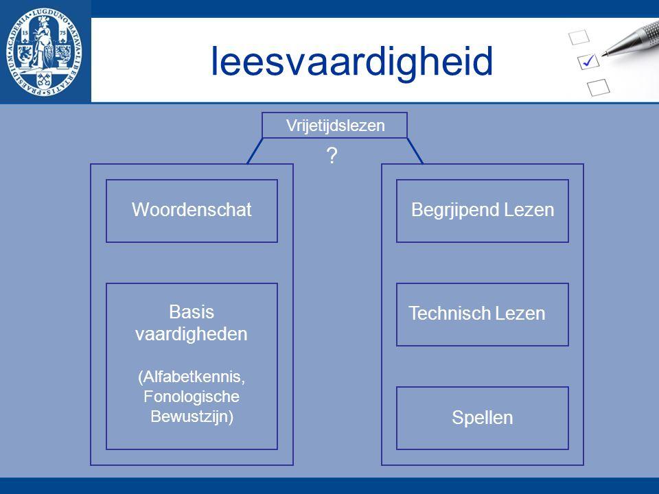 leesvaardigheid Woordenschat Basis vaardigheden (Alfabetkennis, Fonologische Bewustzijn) Begrjipend Lezen Technisch Lezen Spellen Vrijetijdslezen