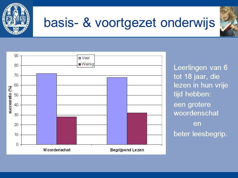 basis- & voortgezet onderwijs Leerlingen van 6 tot 18 jaar, die lezen in hun vrije tijd hebben: een grotere woordenschat en beter leesbegrip.