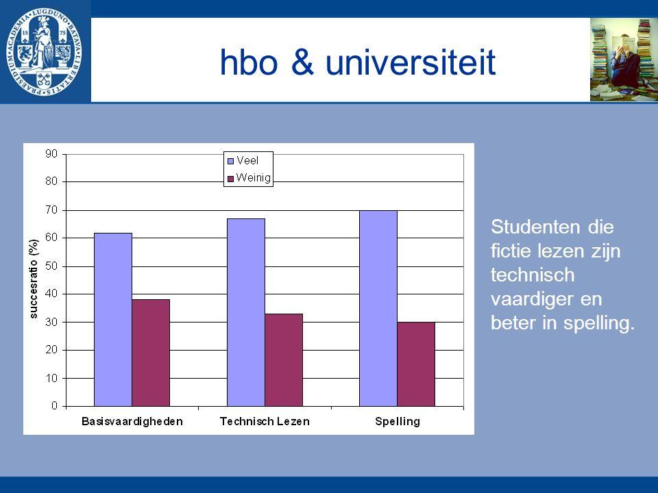 hbo & universiteit Studenten die fictie lezen zijn technisch vaardiger en beter in spelling.