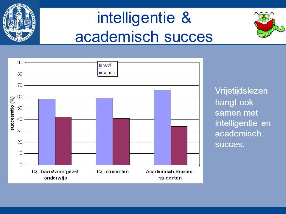 intelligentie & academisch succes Vrijetijdslezen hangt ook samen met intelligentie en academisch succes.