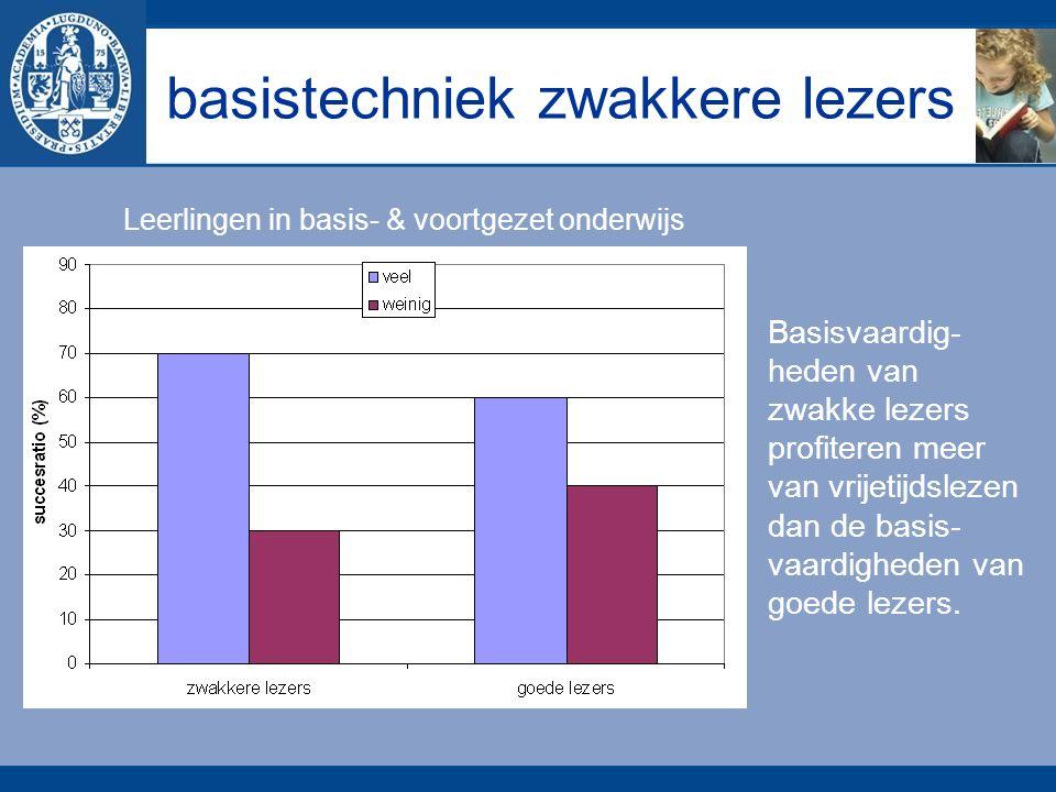 basistechniek zwakkere lezers Basisvaardig- heden van zwakke lezers profiteren meer van vrijetijdslezen dan de basis- vaardigheden van goede lezers.