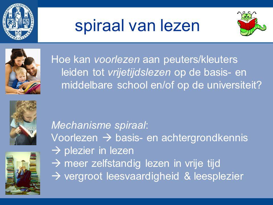 SMol@fsw.leidenuniv.nl Mol, S.E., Bus, A. G., De Jong, M.