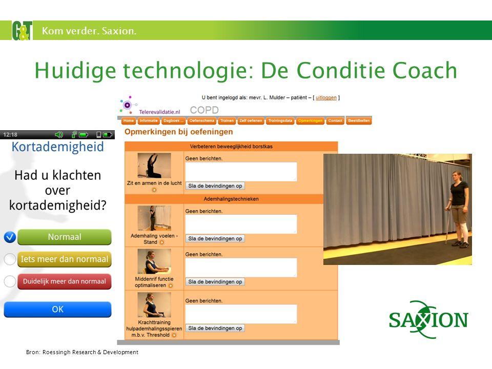 Kom verder. Saxion. Huidige technologie: De Conditie Coach Bron: Roessingh Research & Development