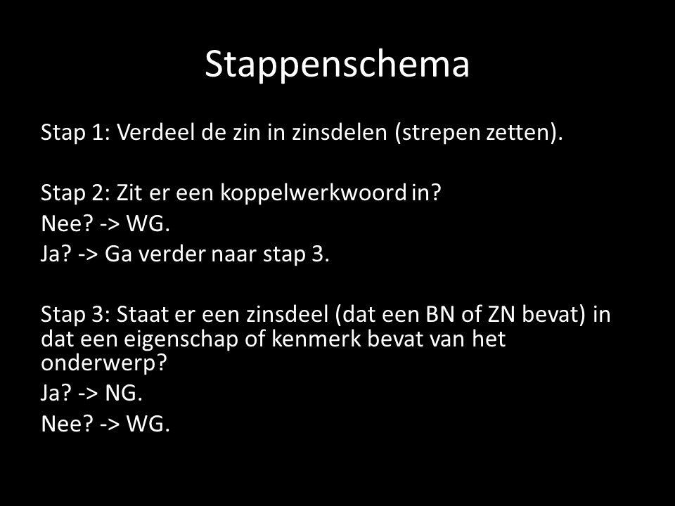 Stappenschema Stap 1: Verdeel de zin in zinsdelen (strepen zetten). Stap 2: Zit er een koppelwerkwoord in? Nee? -> WG. Ja? -> Ga verder naar stap 3. S