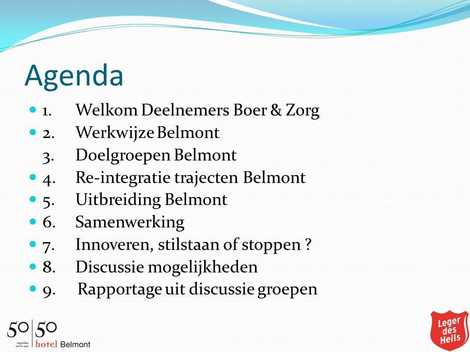 Agenda 1.Welkom Deelnemers Boer & Zorg 2.Werkwijze Belmont 3.Doelgroepen Belmont 4. Re-integratie trajecten Belmont 5. Uitbreiding Belmont 6.Samenwerk