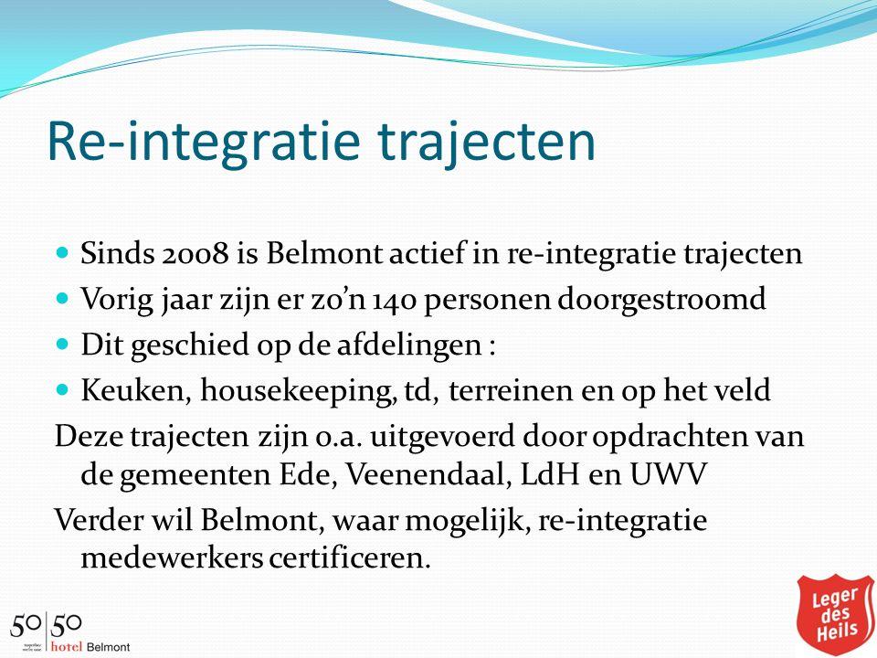 Re-integratie trajecten Sinds 2008 is Belmont actief in re-integratie trajecten Vorig jaar zijn er zo'n 140 personen doorgestroomd Dit geschied op de