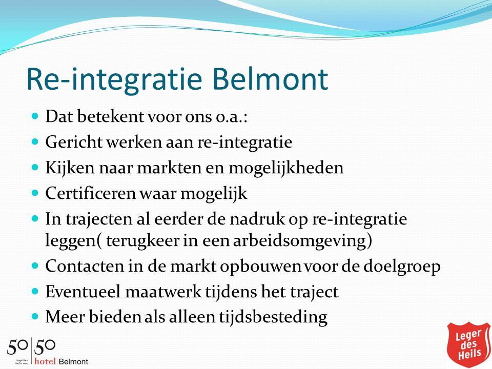Re-integratie Belmont Dat betekent voor ons o.a.: Gericht werken aan re-integratie Kijken naar markten en mogelijkheden Certificeren waar mogelijk In