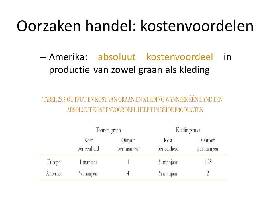 Oorzaken handel: kostenvoordelen – Amerika: absoluut kostenvoordeel in productie van zowel graan als kleding
