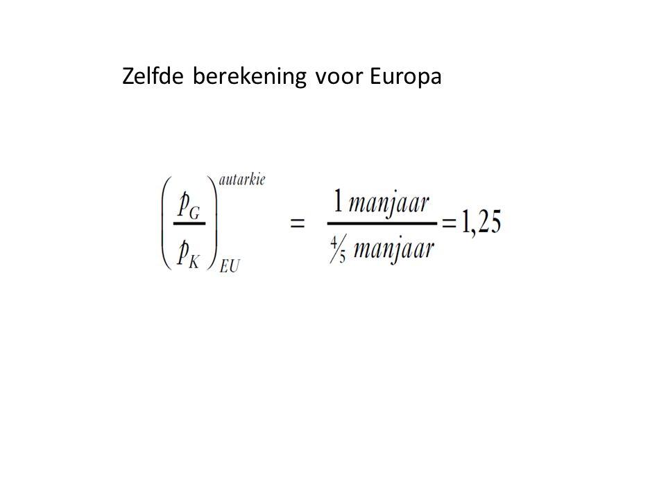 Zelfde berekening voor Europa