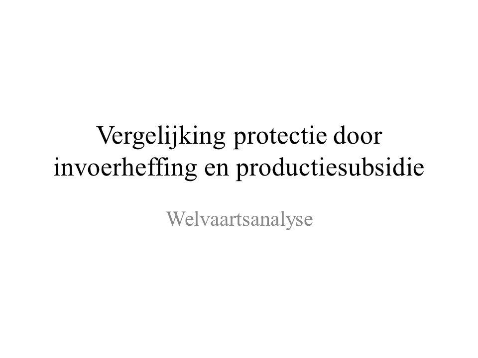 Vergelijking protectie door invoerheffing en productiesubsidie Welvaartsanalyse