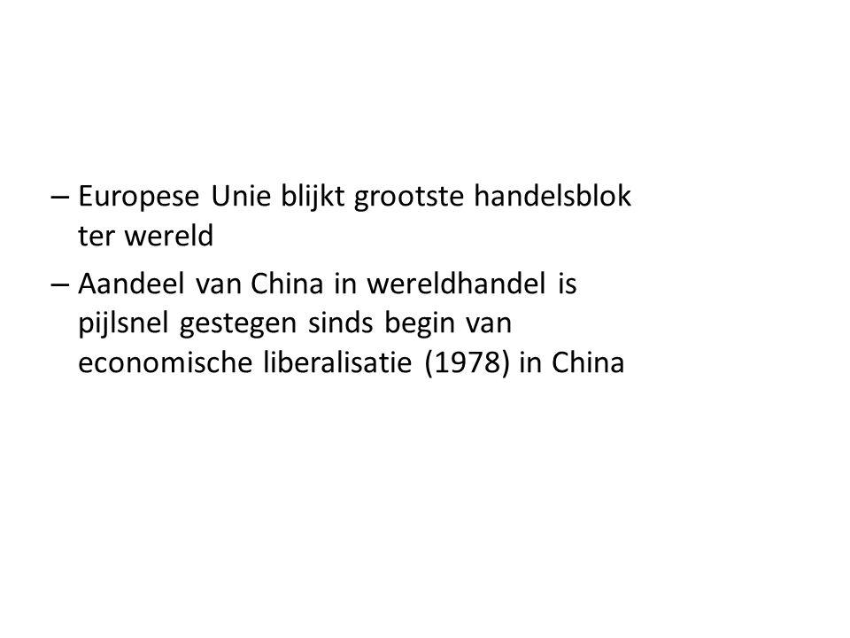 – Europese Unie blijkt grootste handelsblok ter wereld – Aandeel van China in wereldhandel is pijlsnel gestegen sinds begin van economische liberalisatie (1978) in China