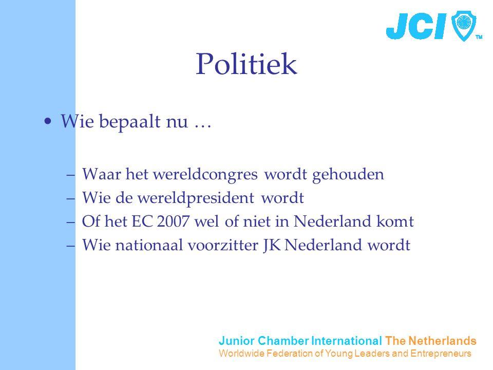 Junior Chamber International The Netherlands Worldwide Federation of Young Leaders and Entrepreneurs Politiek Wie bepaalt nu … –Waar het wereldcongres