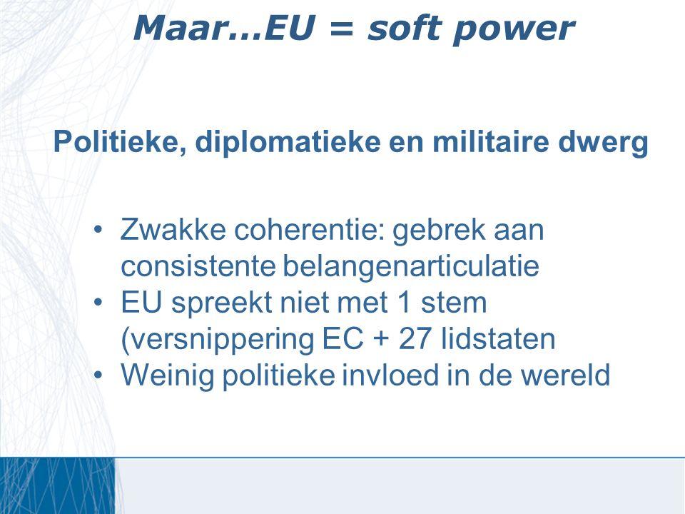 Maar…EU = soft power Politieke, diplomatieke en militaire dwerg Zwakke coherentie: gebrek aan consistente belangenarticulatie EU spreekt niet met 1 st