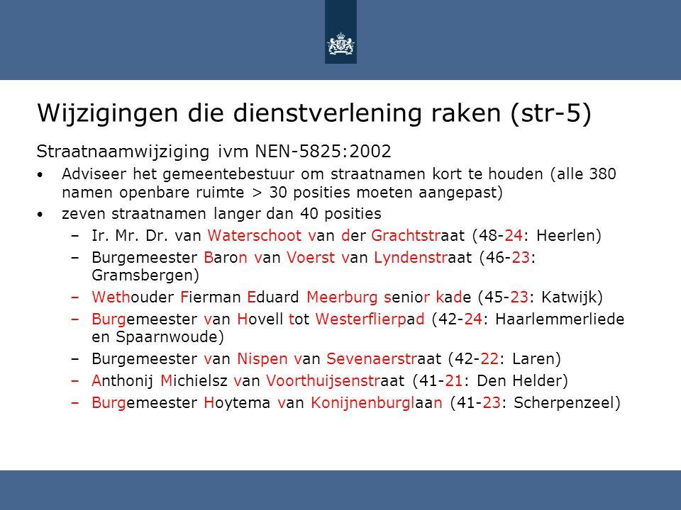 Wijzigingen die dienstverlening raken (str-5) Straatnaamwijziging ivm NEN-5825:2002 Adviseer het gemeentebestuur om straatnamen kort te houden (alle 3