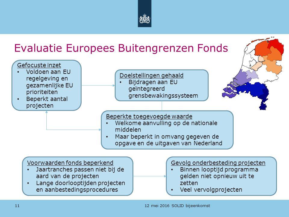 12 mei 2016 SOLID bijeenkomst Evaluatie Europees Buitengrenzen Fonds 11 Voorwaarden fonds beperkend Jaartranches passen niet bij de aard van de projec