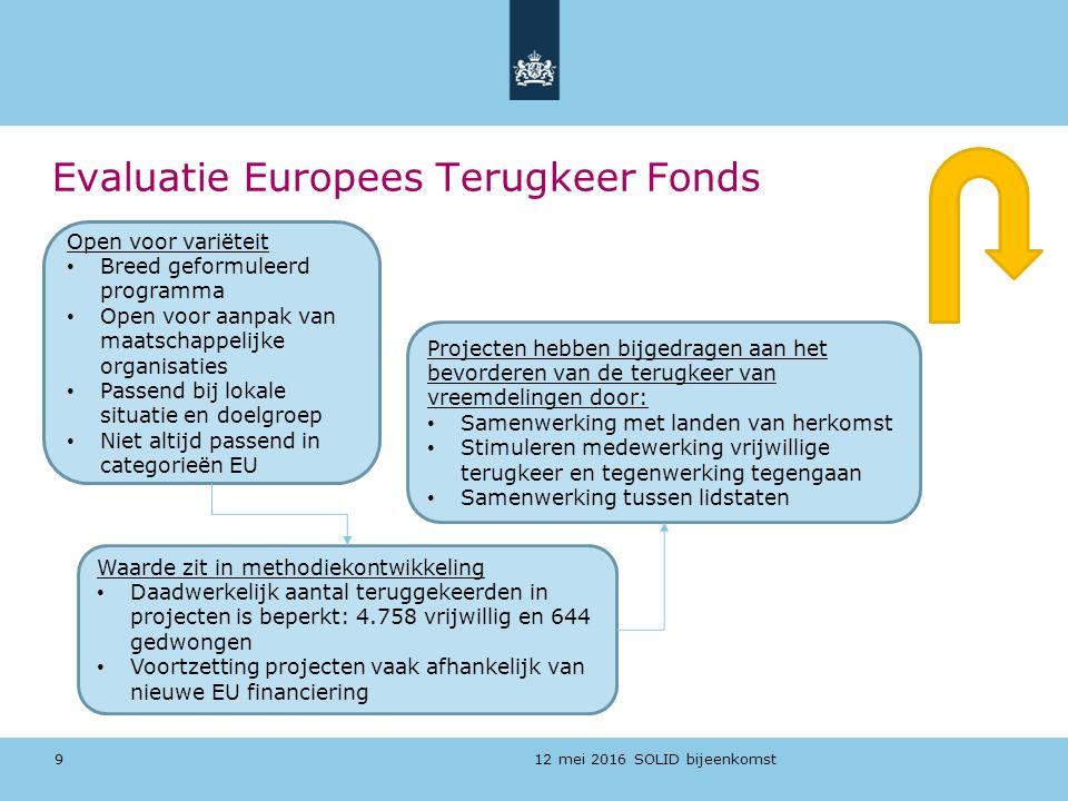 12 mei 2016 SOLID bijeenkomst Evaluatie Europees Terugkeer Fonds 9 Projecten hebben bijgedragen aan het bevorderen van de terugkeer van vreemdelingen