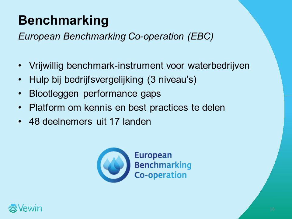 Benchmarking European Benchmarking Co-operation (EBC) Vrijwillig benchmark-instrument voor waterbedrijven Hulp bij bedrijfsvergelijking (3 niveau's) Blootleggen performance gaps Platform om kennis en best practices te delen 48 deelnemers uit 17 landen 18