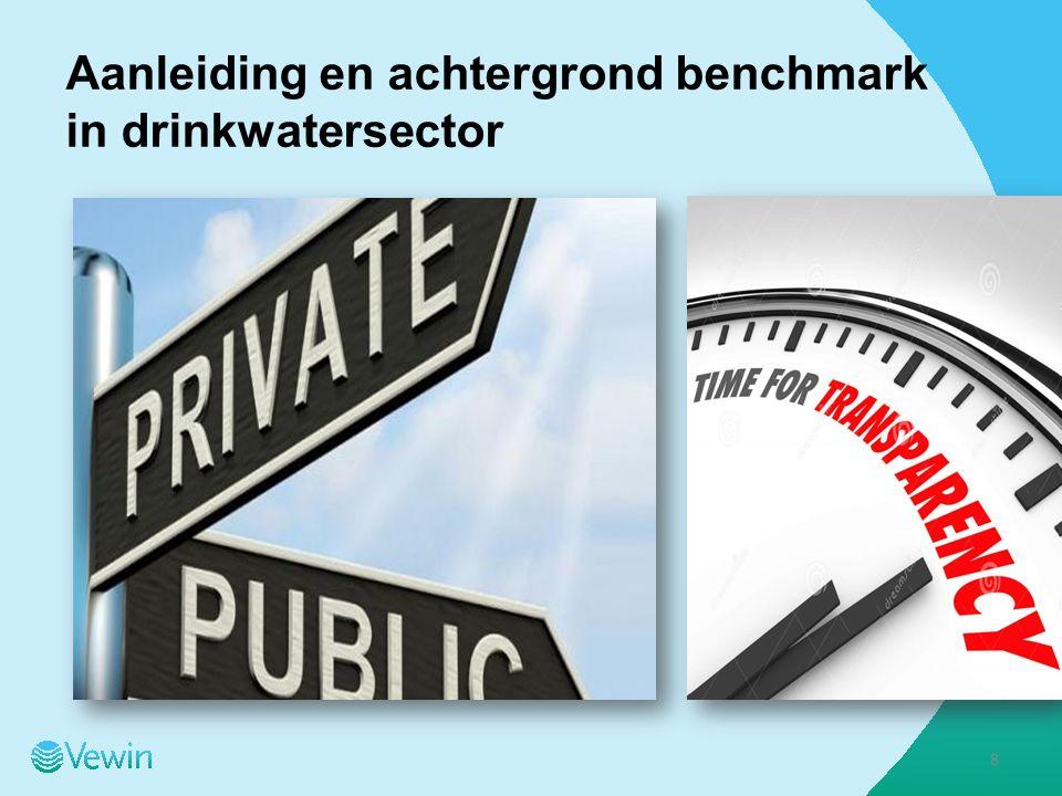 Liberalisatie energiemarkt (eind jaren 90) Discussie over privatisering watersector Besluit: drinkwatersector blijft publiek Dienst van Algemeen Belang (EU-Verdrag) Dus: - hoge eisen aan transparantie en efficiency - stevig toezicht Aanleiding benchmark in drinkwatersector 9