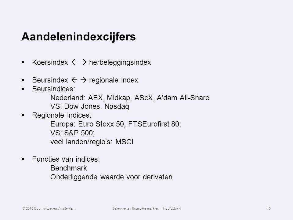 Aandelenindexcijfers  Koersindex   herbeleggingsindex  Beursindex   regionale index  Beursindices: Nederland: AEX, Midkap, AScX, A'dam All-Shar