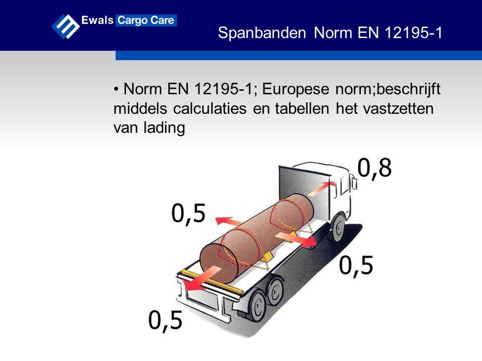 Spanbanden Norm EN 12195-1 Opgesteld in 2002 door een consortium van spanband-leveranciers vertegenwoordigd door een aantal landen Eind 2005; initiatief ontstaan uit CEFIC/EPTA/ECTA om deze norm aan te passen naar reële waarden Consortium bestaande uit o.a.