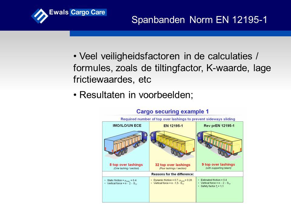 Spanbanden Norm EN 12195-1 Voorbeelden;