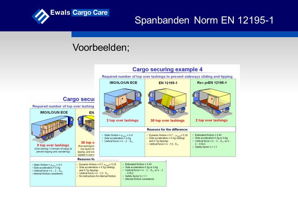 Spanbanden Norm EN 12195-1 Vervolg; - Norm wordt nu editorial aangepast - Daarna volgt een stemmingronde van alle landen - Goedkeuring door de EU - Introductie ergens rond de jaarwisseling - Herscholing controlerende organen (politie, instituten als Dekra, Fraunhofer en TUEV)