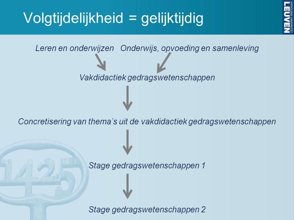 Volgtijdelijkheid = gelijktijdig Leren en onderwijzen Onderwijs, opvoeding en samenleving Vakdidactiek gedragswetenschappen Concretisering van thema's uit de vakdidactiek gedragswetenschappen Stage gedragswetenschappen 1 Stage gedragswetenschappen 2