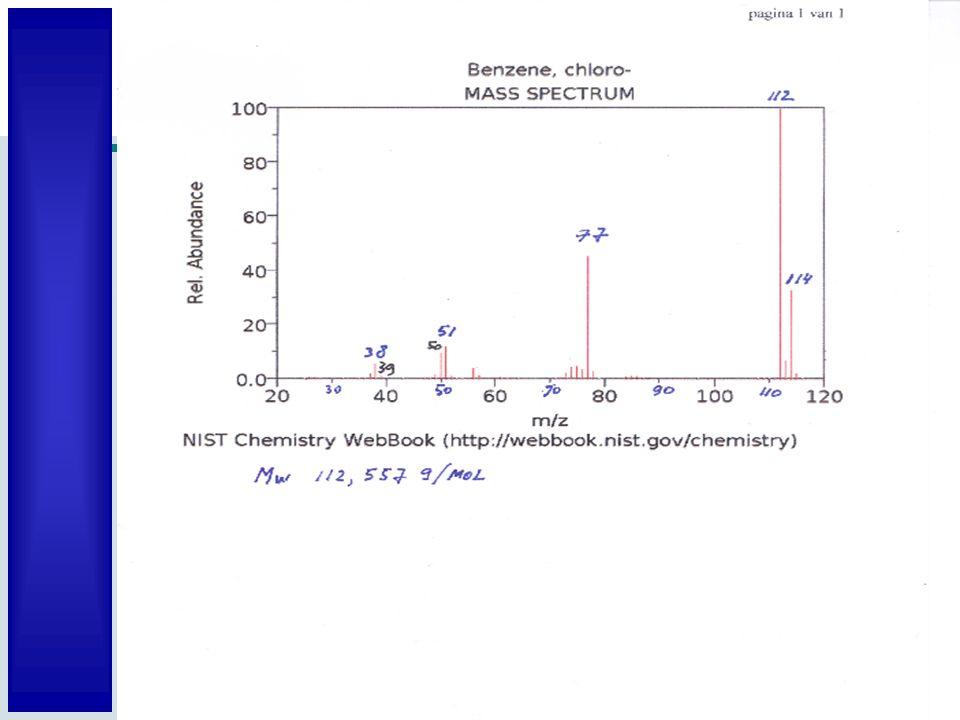 13 MS spectrum monochloorbenzeen