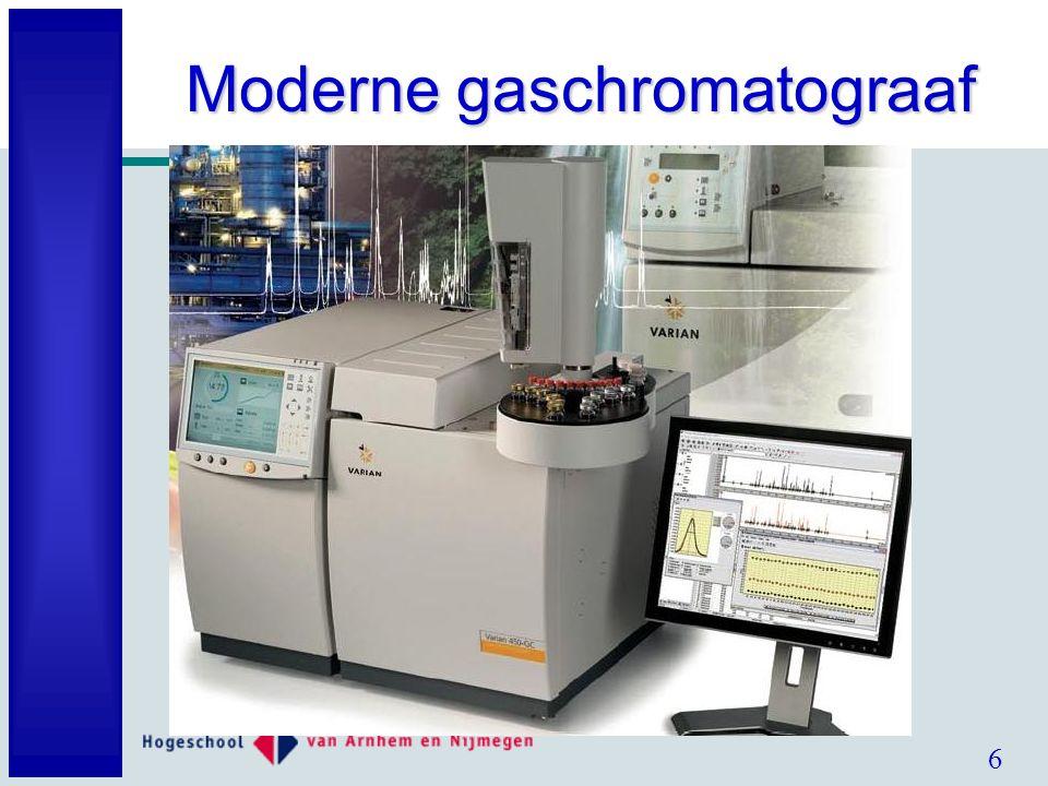 6 Moderne gaschromatograaf