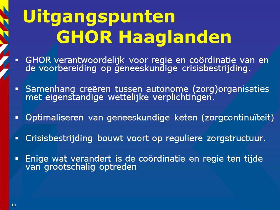 11 Uitgangspunten GHOR Haaglanden  GHOR verantwoordelijk voor regie en coördinatie van en de voorbereiding op geneeskundige crisisbestrijding.