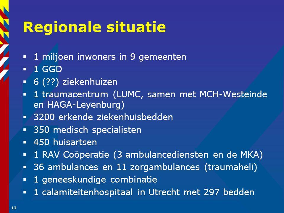 12 Regionale situatie  1 miljoen inwoners in 9 gemeenten  1 GGD  6 ( ) ziekenhuizen  1 traumacentrum (LUMC, samen met MCH-Westeinde en HAGA-Leyenburg)  3200 erkende ziekenhuisbedden  350 medisch specialisten  450 huisartsen  1 RAV Coöperatie (3 ambulancediensten en de MKA)  36 ambulances en 11 zorgambulances (traumaheli)  1 geneeskundige combinatie  1 calamiteitenhospitaal in Utrecht met 297 bedden