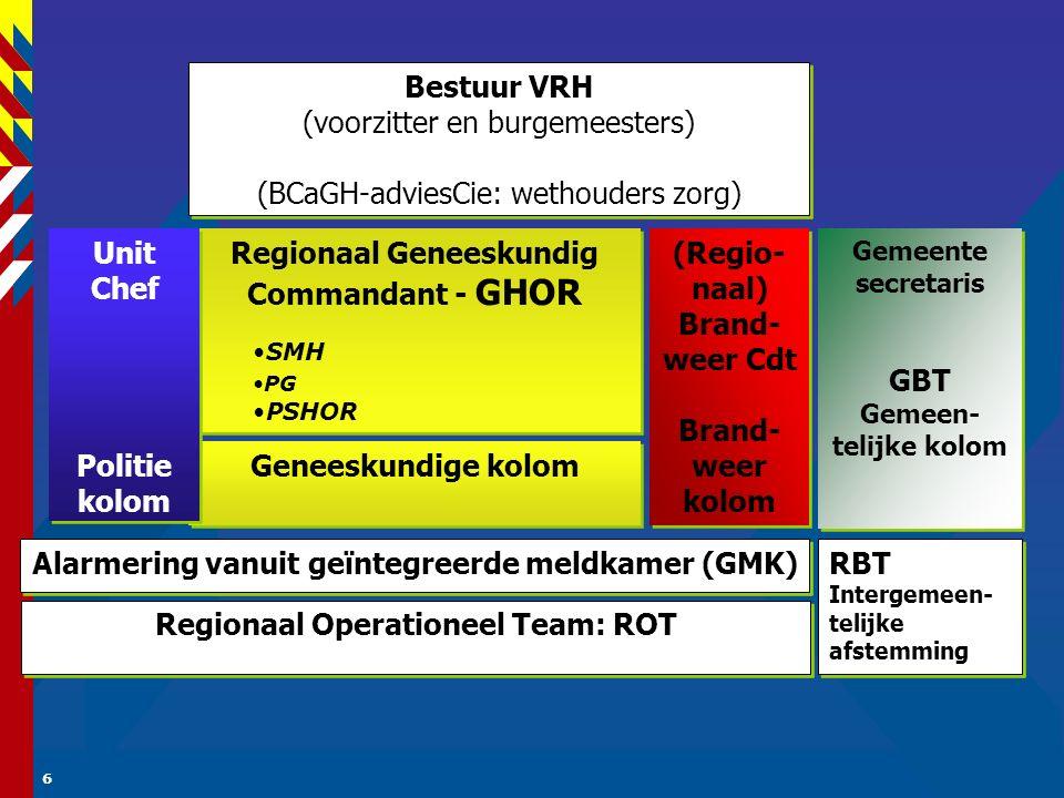 17 Geneeskundige Scenario's (in NSS voorbereiding)  Voedselveiligheid (vergiftiging)  (Verspreiding) besmettelijke ziekte  Medische hulpverlening Spoedeisend (NB: Norovirus, legionella, MERS)