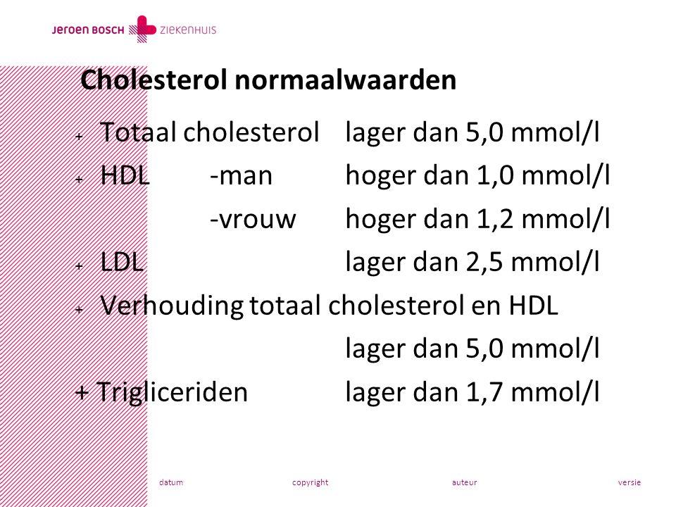 datumcopyrightauteurversie + Totaal cholesterollager dan 5,0 mmol/l + HDL-manhoger dan 1,0 mmol/l -vrouwhoger dan 1,2 mmol/l + LDLlager dan 2,5 mmol/l + Verhouding totaal cholesterol en HDL lager dan 5,0 mmol/l + Trigliceridenlager dan 1,7 mmol/l Cholesterol normaalwaarden