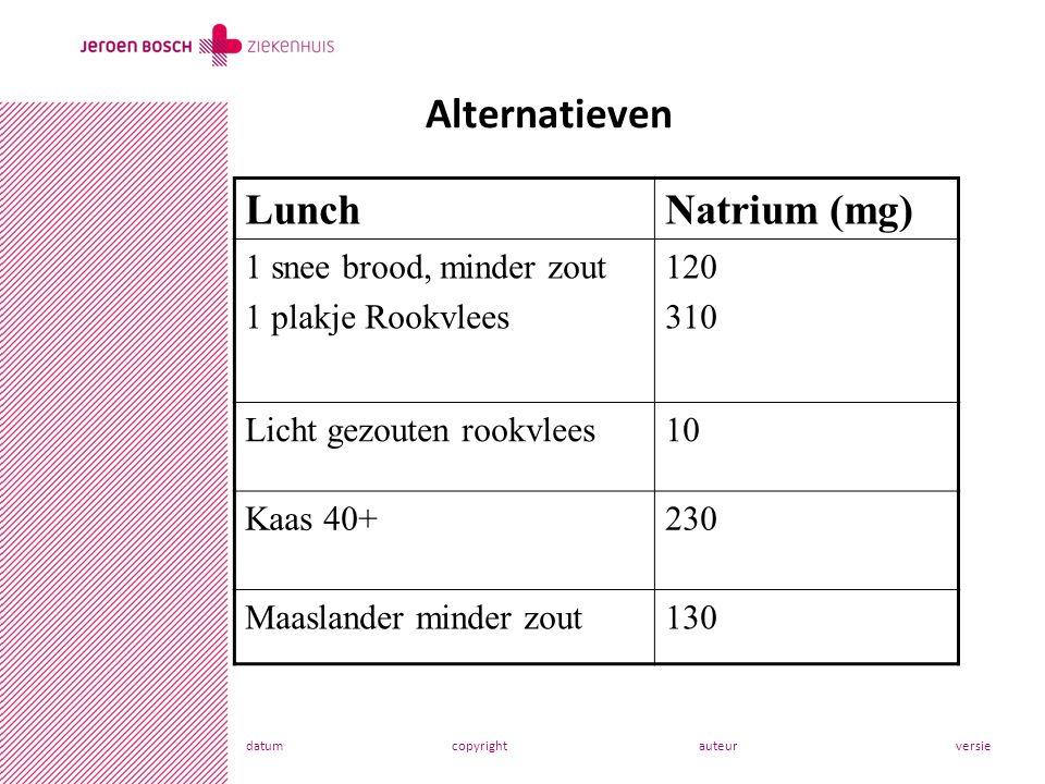 datumcopyrightauteurversie Alternatieven LunchNatrium (mg) 1 snee brood, minder zout 1 plakje Rookvlees 120 310 Licht gezouten rookvlees10 Kaas 40+230 Maaslander minder zout130