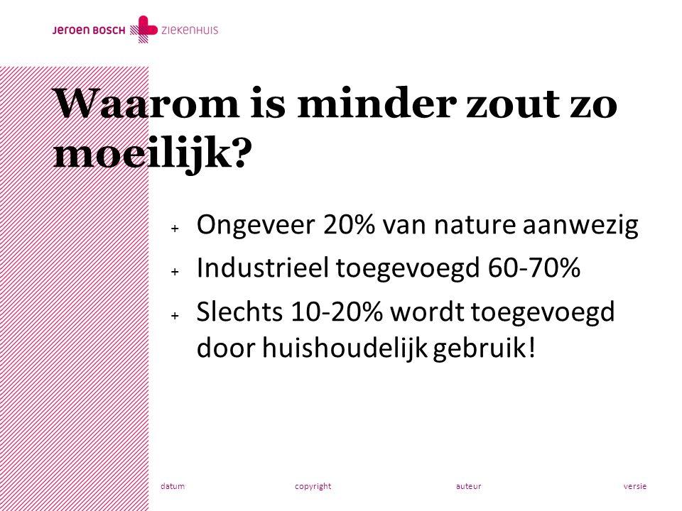 datumcopyrightauteurversie + Ongeveer 20% van nature aanwezig + Industrieel toegevoegd 60-70% + Slechts 10-20% wordt toegevoegd door huishoudelijk gebruik.