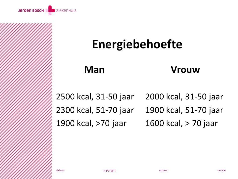 datumcopyrightauteurversie Man 2500 kcal, 31-50 jaar 2300 kcal, 51-70 jaar 1900 kcal, >70 jaar Vrouw 2000 kcal, 31-50 jaar 1900 kcal, 51-70 jaar 1600 kcal, > 70 jaar Energiebehoefte
