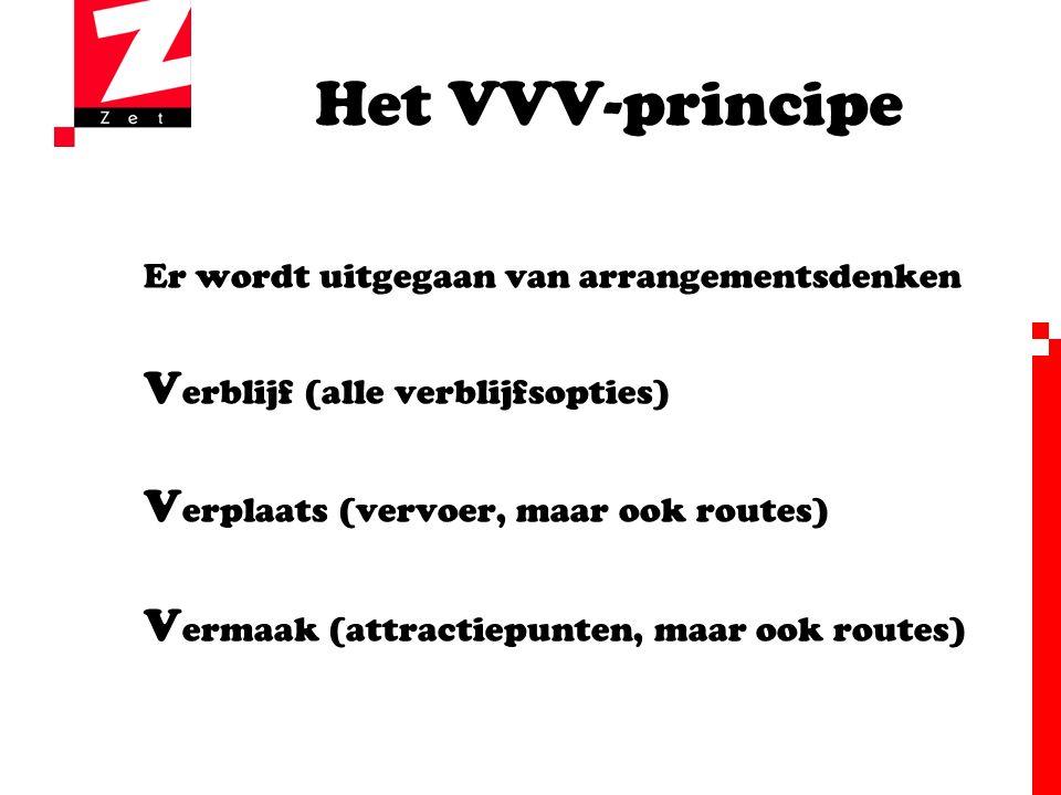 Het VVV-principe Er wordt uitgegaan van arrangementsdenken V erblijf (alle verblijfsopties) V erplaats (vervoer, maar ook routes) V ermaak (attractiepunten, maar ook routes)