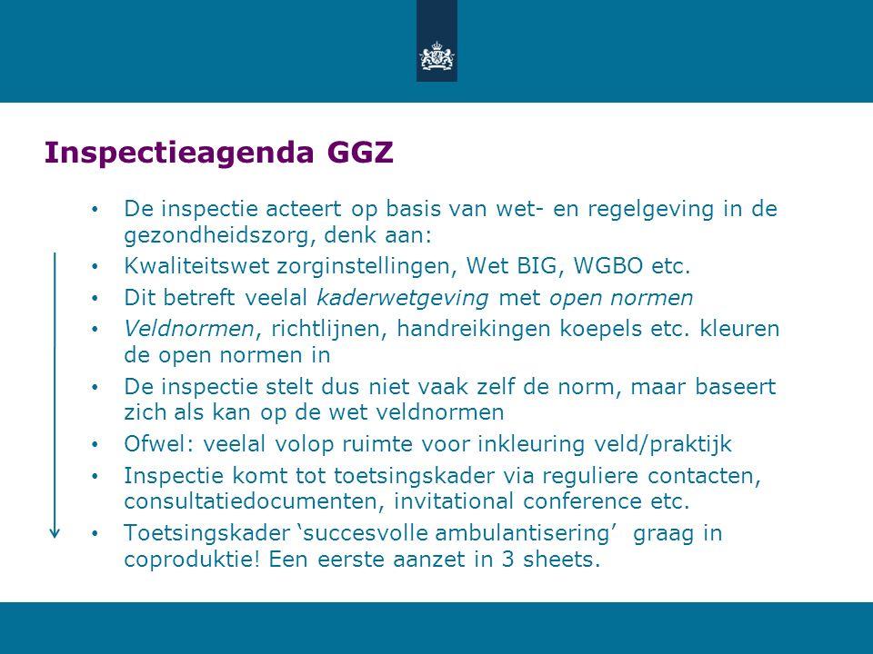 Inspectieagenda GGZ De inspectie acteert op basis van wet- en regelgeving in de gezondheidszorg, denk aan: Kwaliteitswet zorginstellingen, Wet BIG, WG