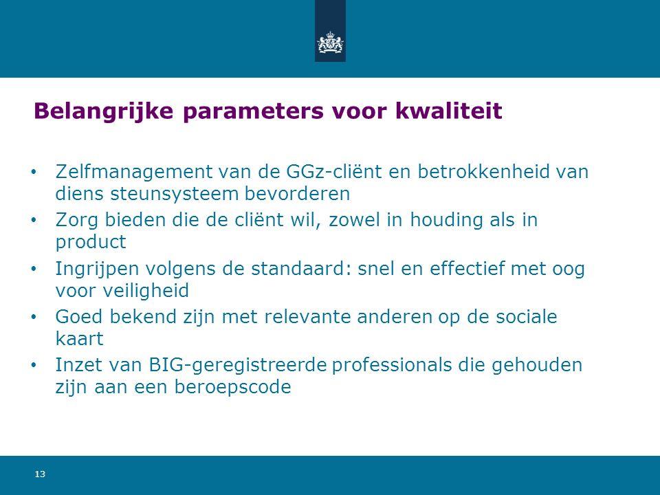 Belangrijke parameters voor kwaliteit Zelfmanagement van de GGz-cliënt en betrokkenheid van diens steunsysteem bevorderen Zorg bieden die de cliënt wi