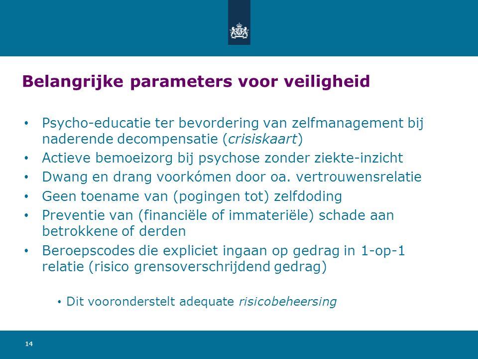 Belangrijke parameters voor veiligheid Psycho-educatie ter bevordering van zelfmanagement bij naderende decompensatie (crisiskaart) Actieve bemoeizorg bij psychose zonder ziekte-inzicht Dwang en drang voorkómen door oa.
