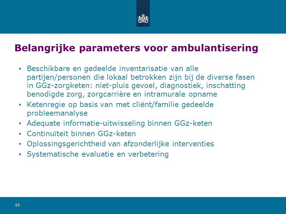 Belangrijke parameters voor ambulantisering Beschikbare en gedeelde inventarisatie van alle partijen/personen die lokaal betrokken zijn bij de diverse