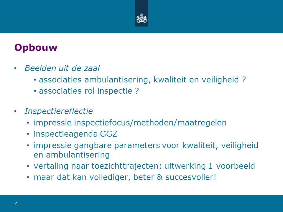 Opbouw Beelden uit de zaal associaties ambulantisering, kwaliteit en veiligheid ? associaties rol inspectie ? Inspectiereflectie impressie inspectiefo