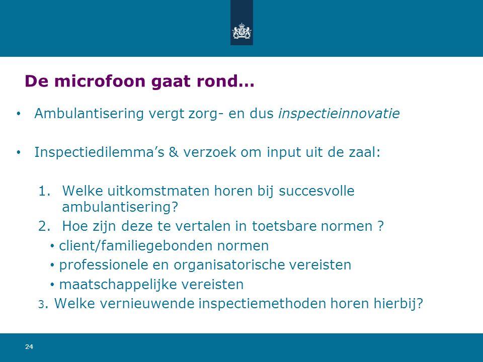 De microfoon gaat rond… Ambulantisering vergt zorg- en dus inspectieinnovatie Inspectiedilemma's & verzoek om input uit de zaal: 1.Welke uitkomstmaten horen bij succesvolle ambulantisering.